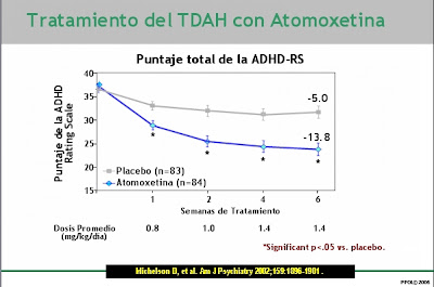 Trastorno de dficit de atencin con hiperactividad ADHD