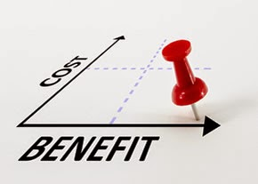 Managing Costs and Profits