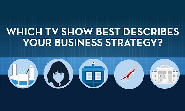 Image: Which TV Show Best Describes Your Business Strategy