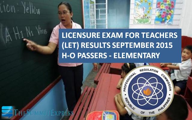 LET Results September 2015 Elementary Alphabetical List