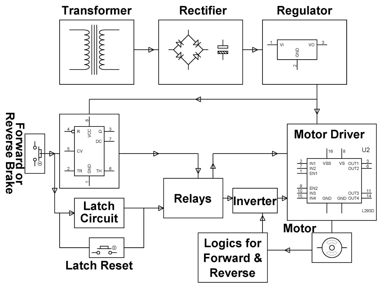 Electronics project malaysia four quadrant dc motor for Electrical braking of dc motor
