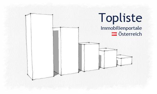 Immobilienportale Österreich Topliste