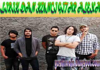 Lirik Lagu dan Chord Gitar Alexa Kau Khianati