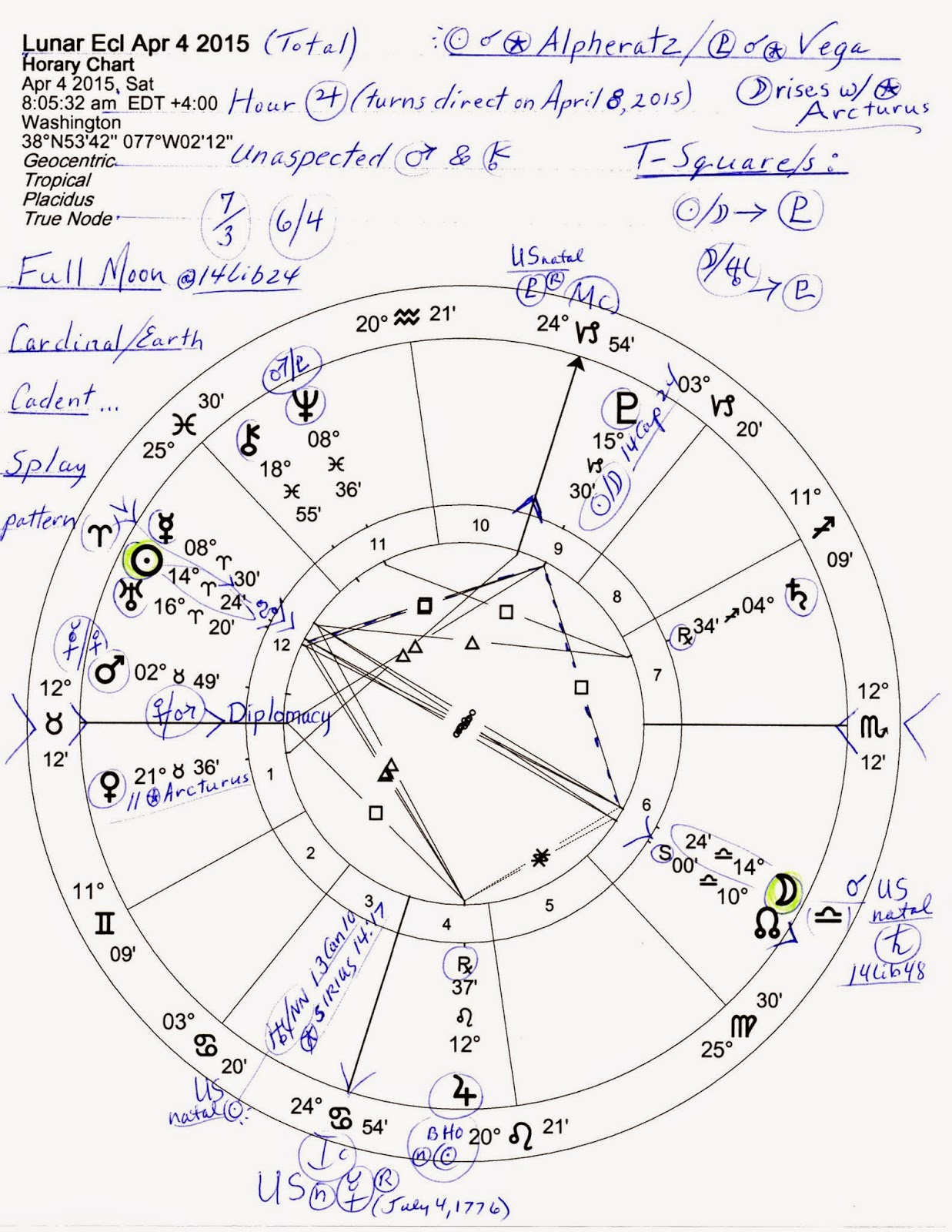 Stars over washington march 2015 as you see a horoscope for the april 4 2015 total lunar eclipse 14lib24 has been set for washington dc the capital and representative for the united nvjuhfo Images