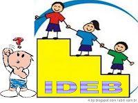 IDEB das Escolas