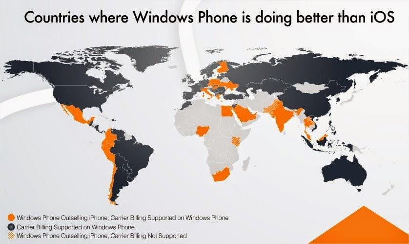Windows Phone já ultrapassa o iPhone em 24 países