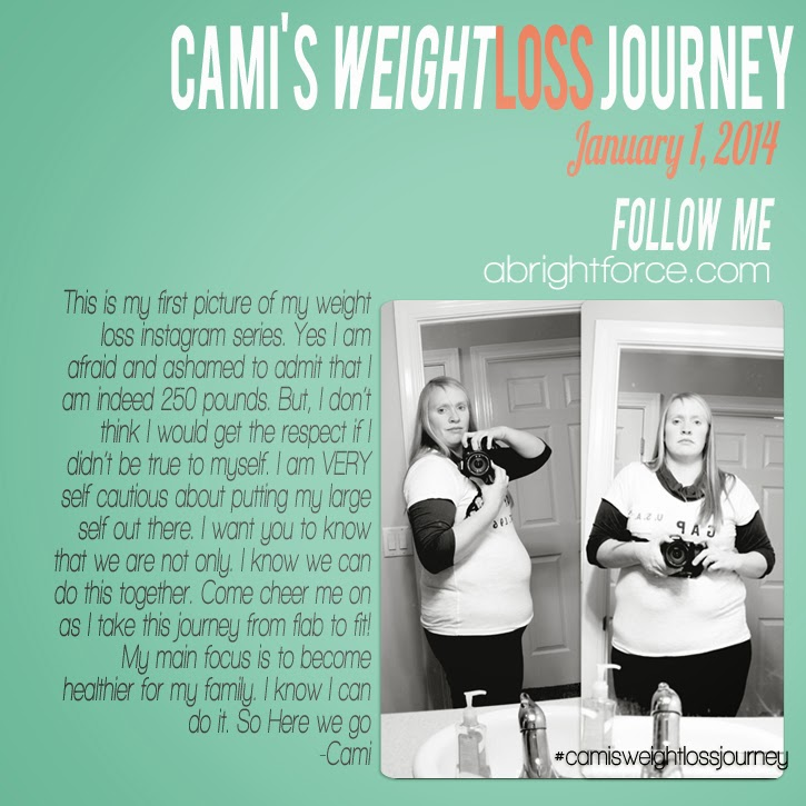 http://www.abrightforce.com/2014/03/my-weight-loss-journey-month-1.html?showComment=1394564540090#c7001449575574773005