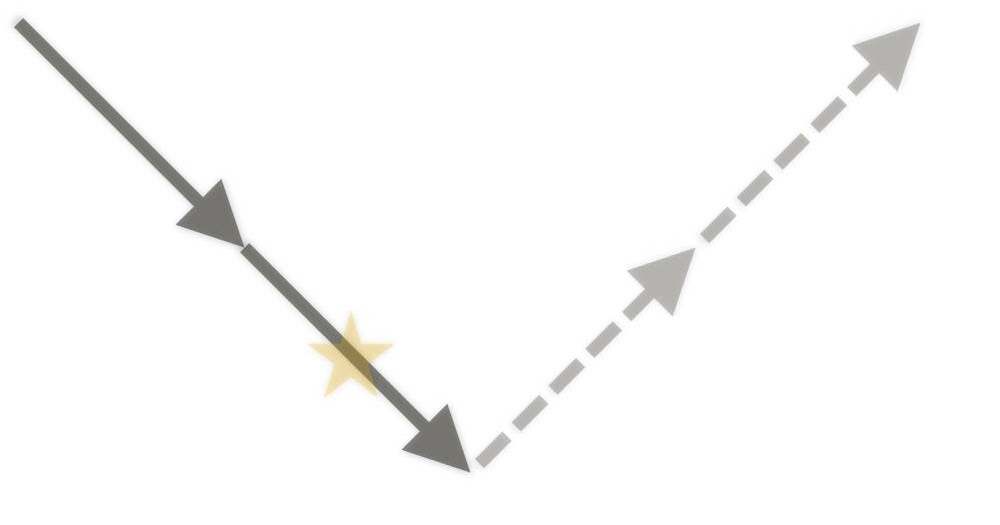 Statistical Ideas Market Risk Model Smash