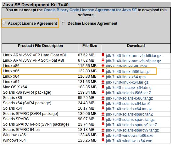 download java 7 jdk 64 bit linux