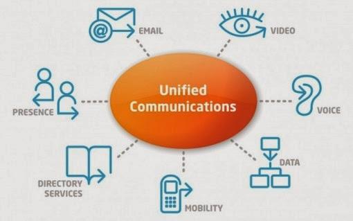 Comunicaciones Unificadas IP de EMCiT