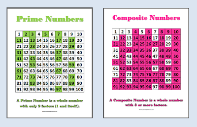 Composite numbers chart keni ganamas co