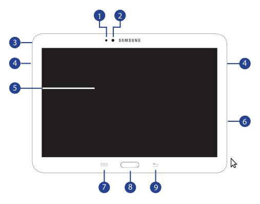 Samsung Galaxy Note 10.1 2014 Edition Layout