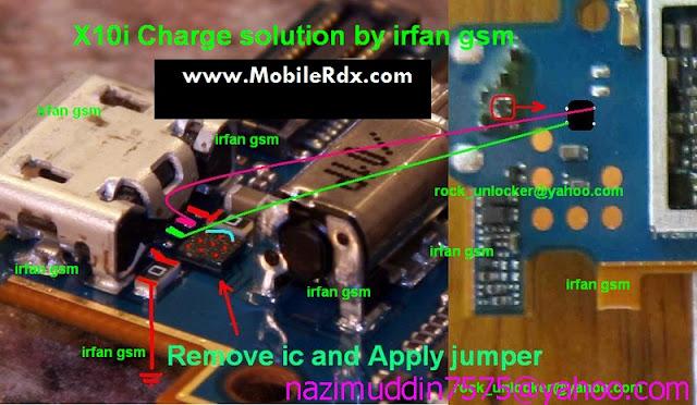 http://4.bp.blogspot.com/-GDi_kY0gys0/TwlLxFr5FaI/AAAAAAAABFM/V8xFcPmX8vs/s400/Nokia+X10i++Charging+Solution+Ways.jpg