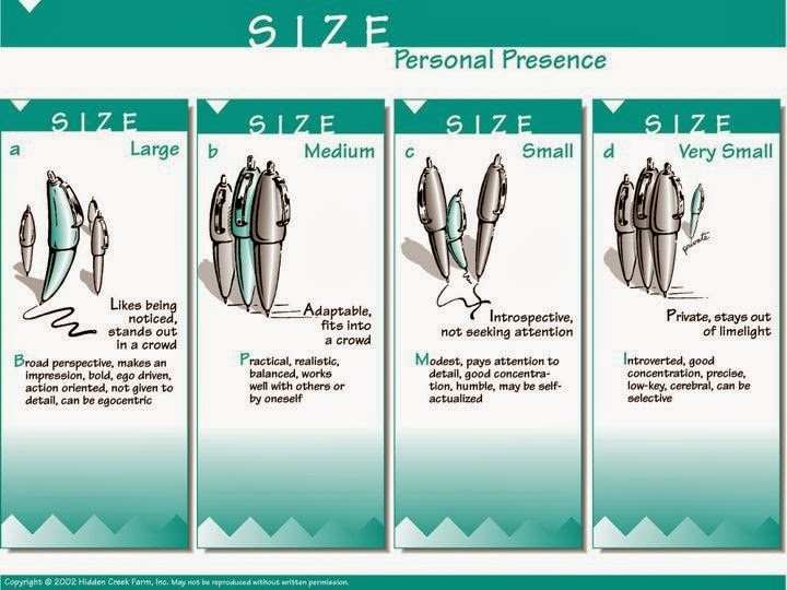 Signature size