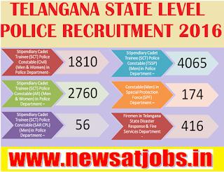 telangana+police+recruitment