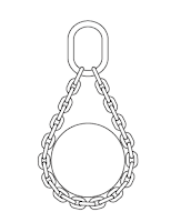 Material dan Design Factor ( Safety Factor ) Chain Sling – ASME B30.9