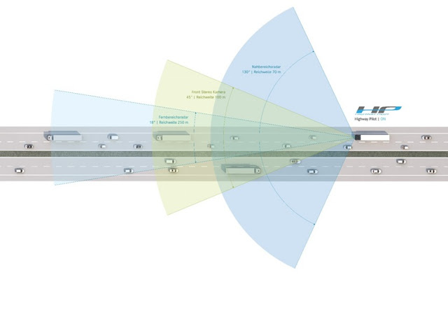 daimler-mercedez-truck-communication ஓட்டுனரில்லா தானியங்கி டிரக் - டெய்மலர் டிரக்
