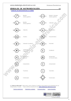 Símbolos de instrumentación, medidores e indicadores... 1/3