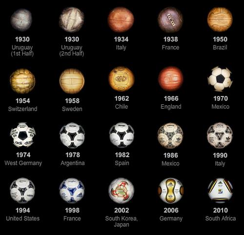 Balones de la copa mundial de f 250 tbol
