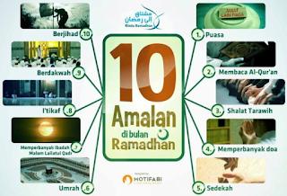 Amalan-Amalan Di Bulan Ramadan