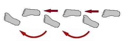 Circumduction gait