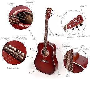 La guitare: de la renaissance à aujourd'hui