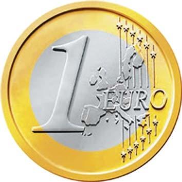 Greek Currency