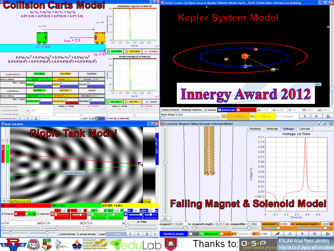 physic collisions lab report Collisions – impulse and momentum lab, you will allow the collision cart to travel down an inclined and velocity graphs and turn in with your lab report 2.