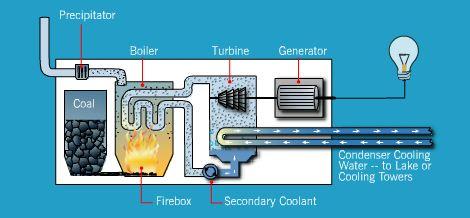Hvordan virker fjernvarme