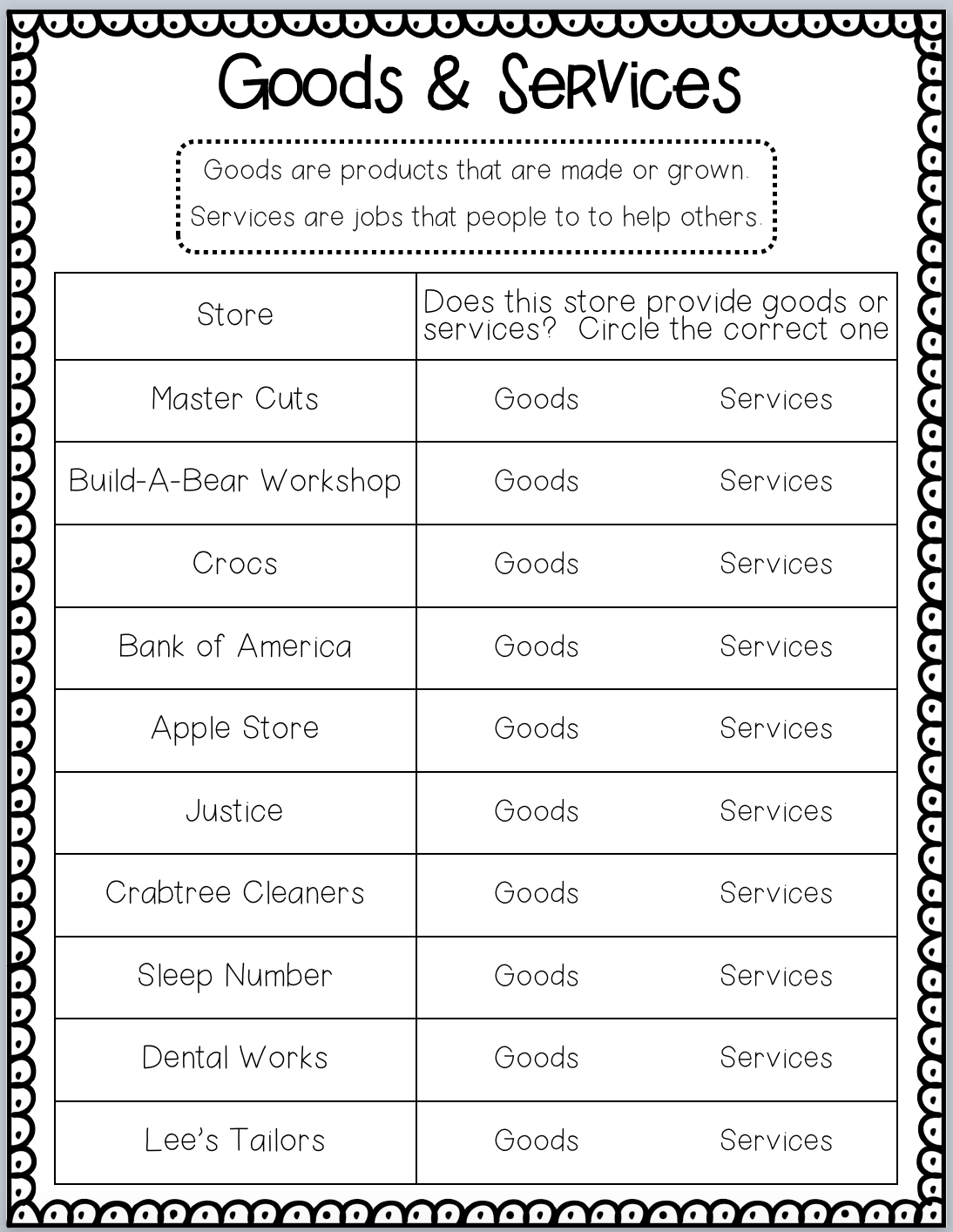 Needs And Wants Worksheets For First Grade - Worksheets