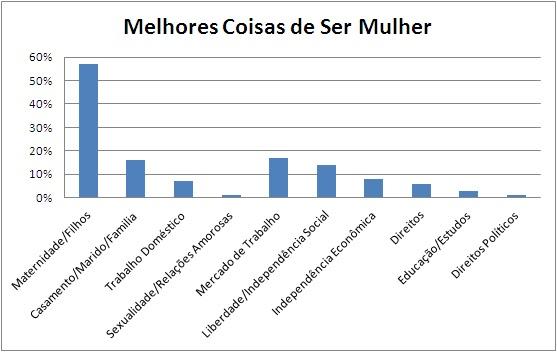 Melhores corretoras de forex no brasil