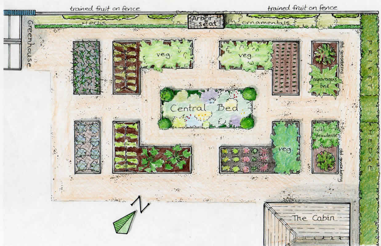 Le petit chateau potager garden for Basic landscape plan