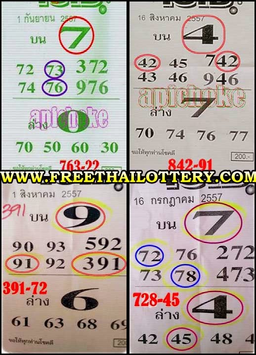 THAI LOTTERY SINGLE SURE AND PAIR 16-09-2014