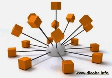 Cara Mendapatkan Backlink Berkualitas Tinggi - Dicoba.Info