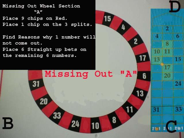 Colour 15 roulette wheel real money online roulette