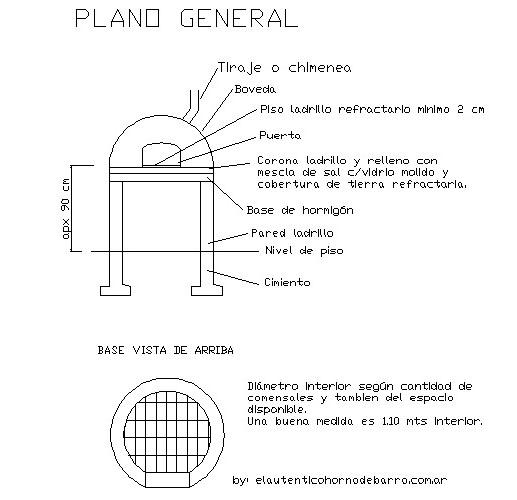 El autentico horno de barro como se hace un horno de barro for Medidas de hornos pequenos