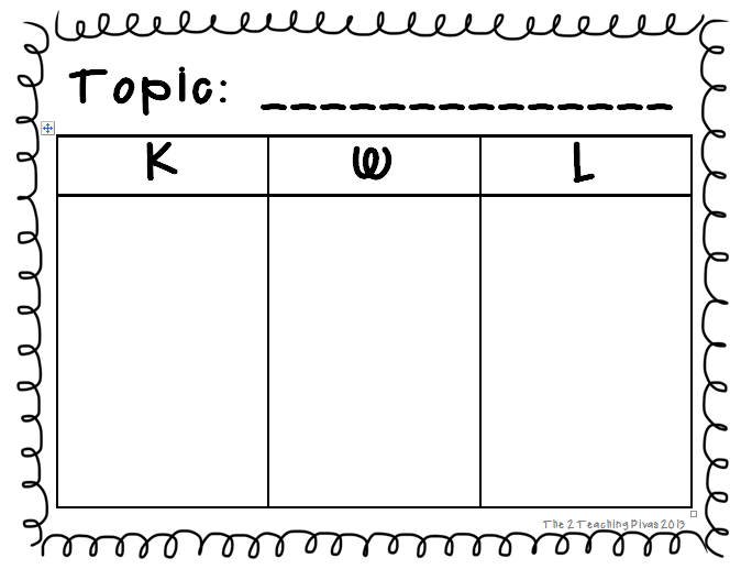 Sample Chart Templates kwl chart template word document : Posted by The 2 Teaching Divas Susan u0026 Nicole at 6:46 PM 2 comments: