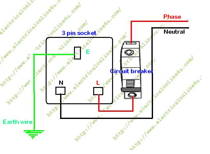 Socket wiring diagram wiring diagrams schematics how to wire a switched 3 pin socket electrical online 4u 3 pin socket wiring with circuit breaker socket wiring diagram asfbconference2016 Images