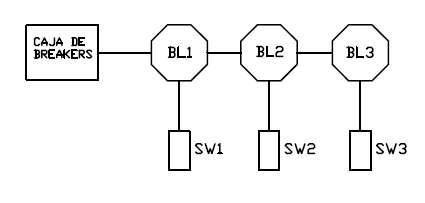 Instalacion de cajas para control secuencial