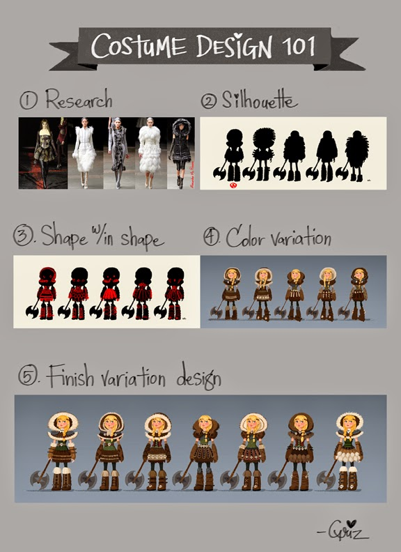 Character Costume Design Tutorial : Costume design animation mentor support center