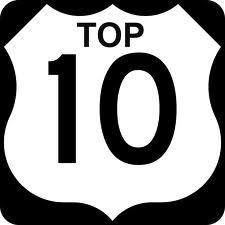 Mondo de Muebles Top 10
