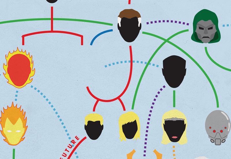 Joe Stone. Family Trees.Doctor Ojiplatico