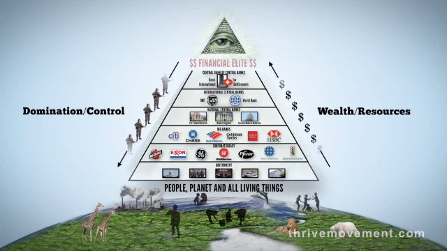 Pyramid of power all seeing eye financial elite