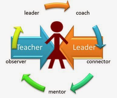 """what defines and differentiates leadership in Servant leadership is leadership generally involves the accumulation and exercise of power by one at the """"top of the pyramid,"""" servant leadership is different."""