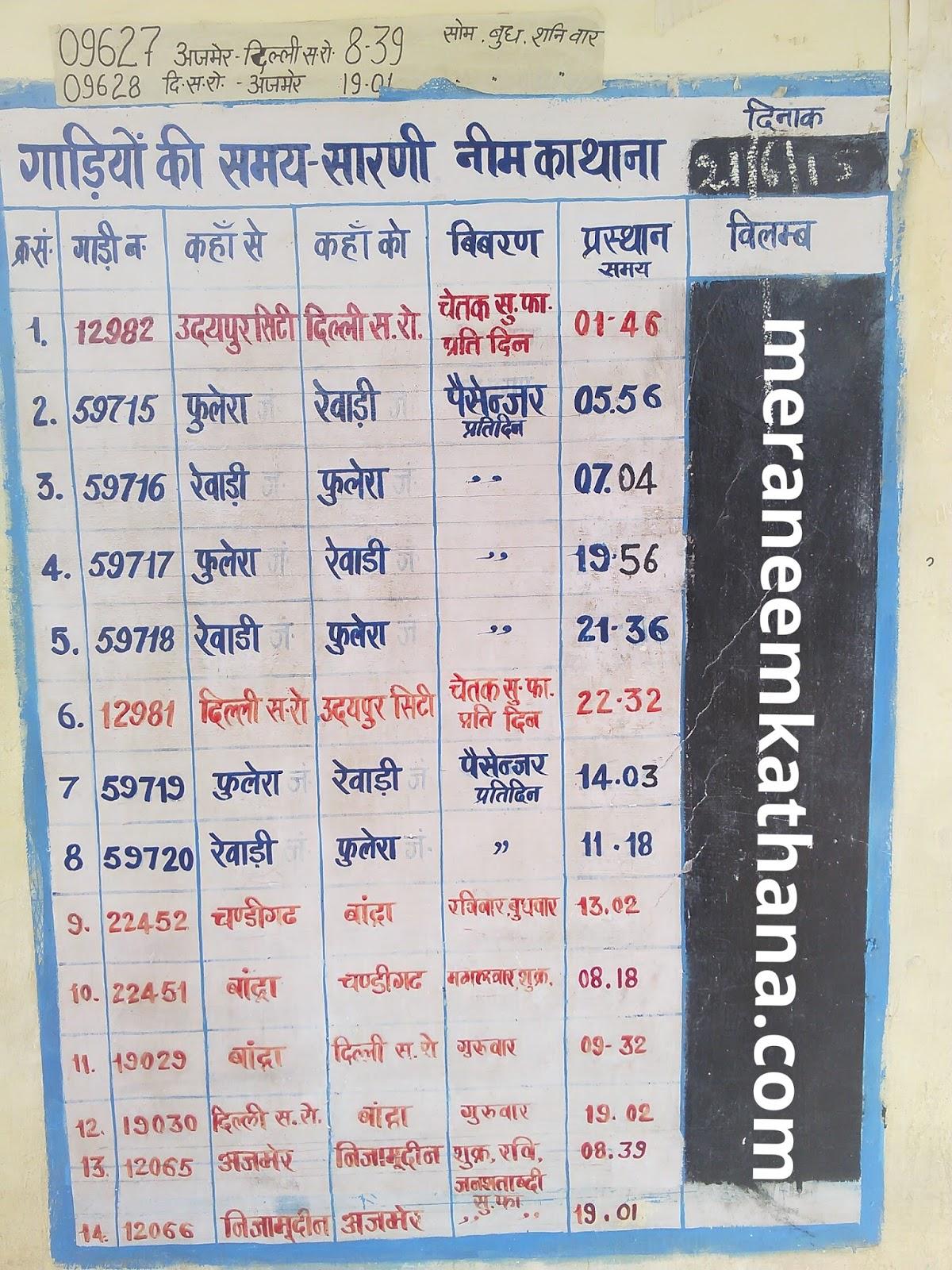 Neem ka thana train time table train schedule live train live