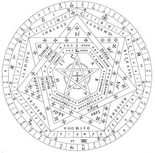 Sigillum Dei / Signum Dei Vivi