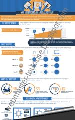 Infographie Le social tourisme