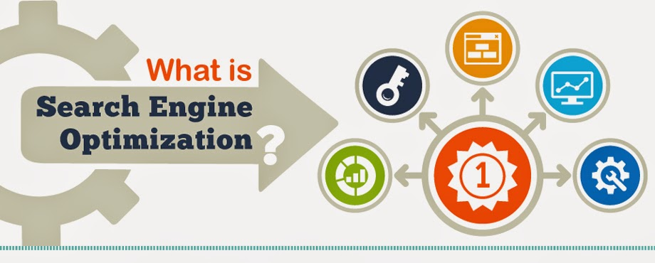 INtroduction to Seo 2015