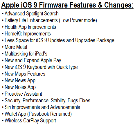 Apple iOS 9 Firmware Features and Changelog