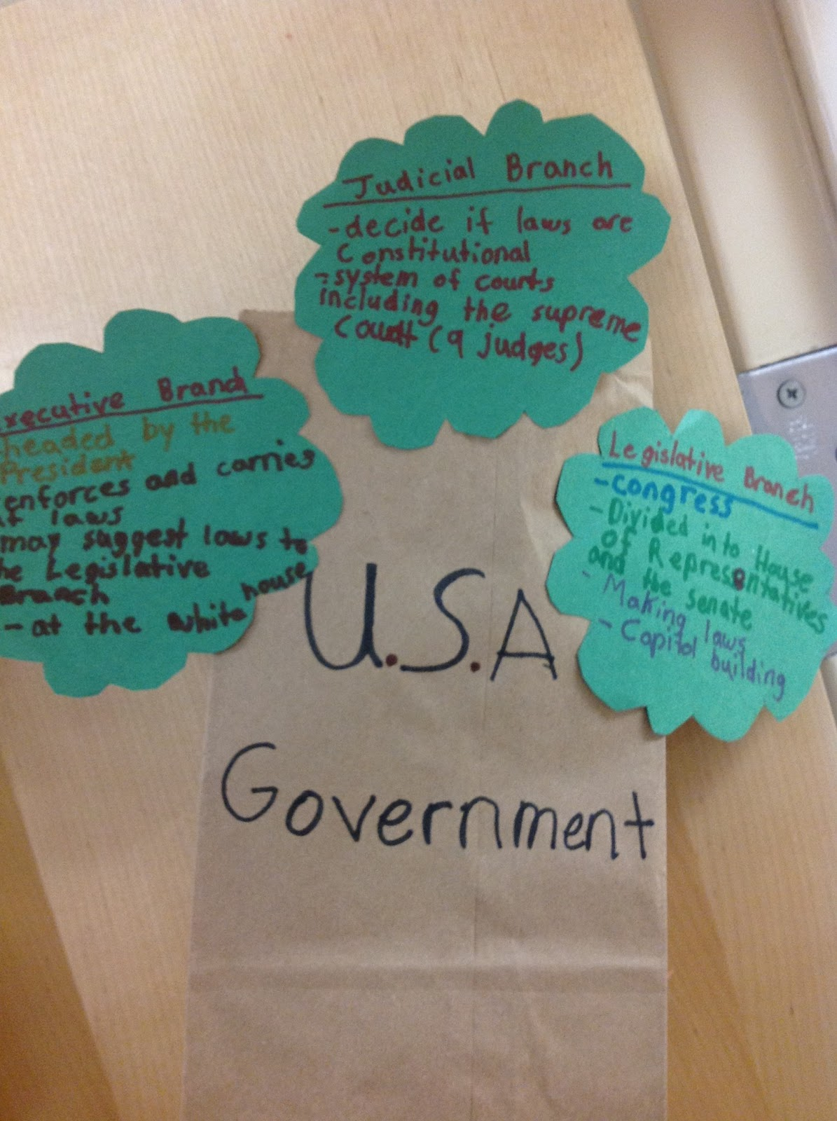 Polka Dots & Pencils: The 3 Branches of Government in 3D!!